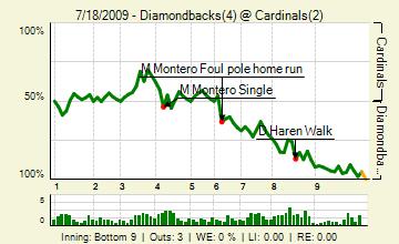 290718124_diamondbacks_cardinals_134787726_live_medium