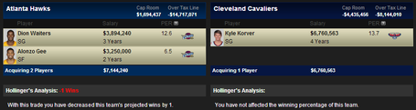 Korver_for_waiters_medium