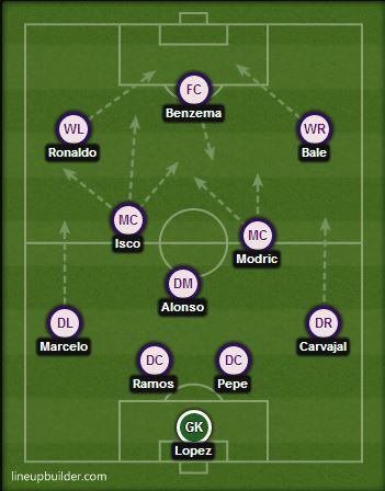 Image Result For En Vivo Real Madrid Vs En Vivo Formation
