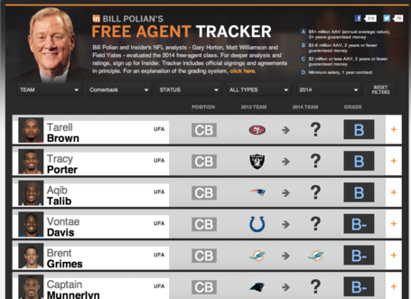 Nfl-free-agent-tracker---espn_medium
