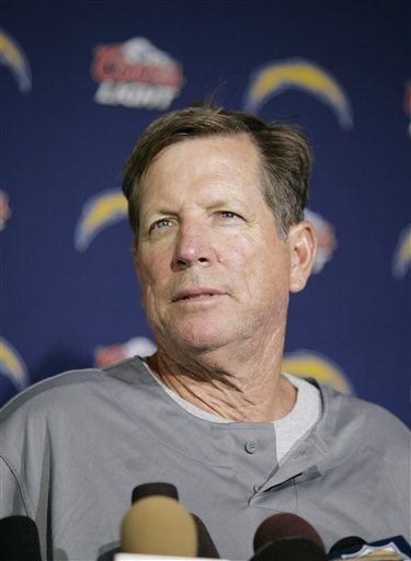 47176_chargers_camp_football_medium