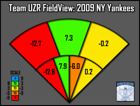 Btb-playoff-preview-fieldview-nyy-2009_medium