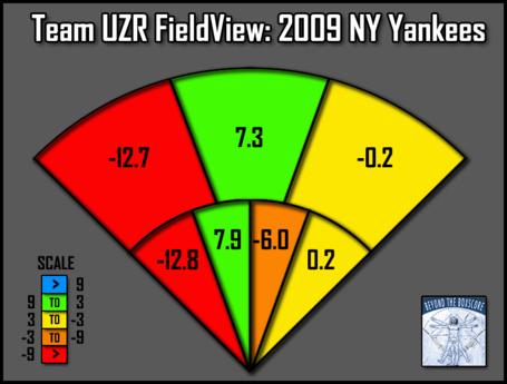 Btb-playoff-preview-fieldview-nyy-2009_medium