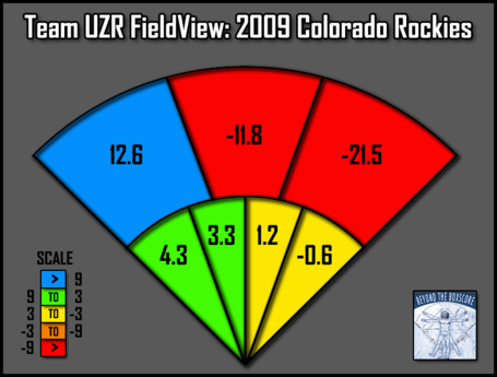 Btb-playoff-preview-fieldview-col-2009_medium