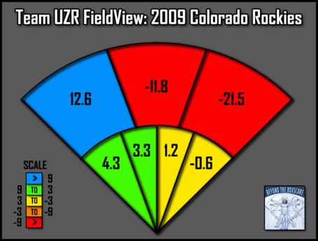 Btb-playoff-preview-fieldview-col-2009_medium