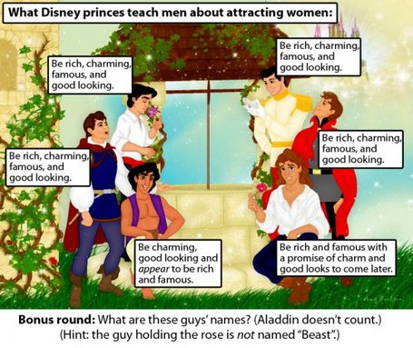 Disney-princes_medium