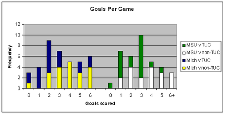 Goalgraph_medium