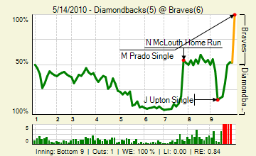 20100514_diamondbacks_braves_0_82_live_medium