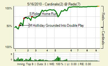20100516_cardinals_reds_0_74_live_medium