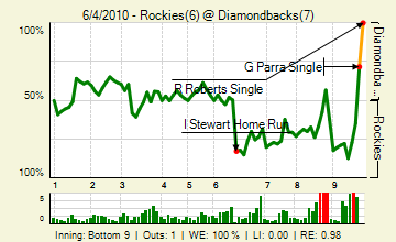20100604_rockies_diamondbacks_0_83_live_medium