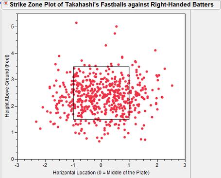 Fastballstorightiesstrikezone2_medium