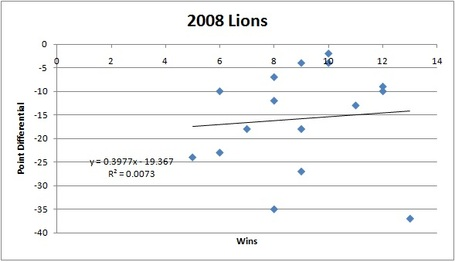 2008lions_medium