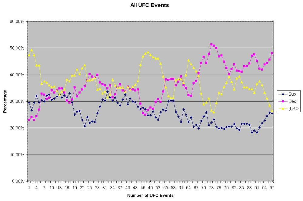 Ufc Weight Classes Chart Ibovnathandedecker