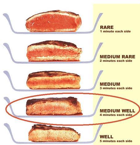 Beef_medium_medium