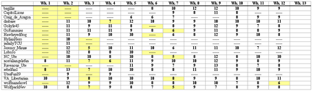 Overall_total_12_medium