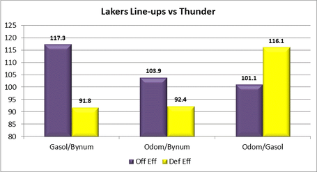 Lakers-thunder_medium
