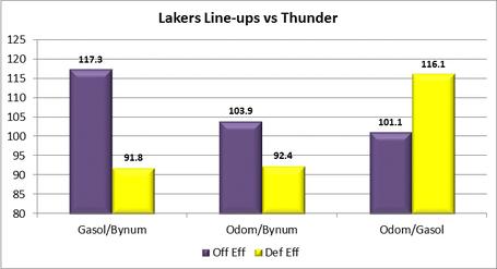 Lakers-thunder_medium