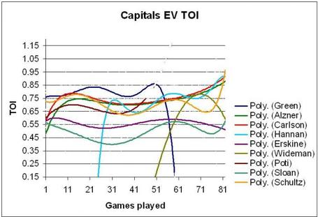 Caps-ev-toi_medium