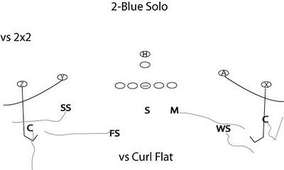 2--blue-vs-cul-flat_medium