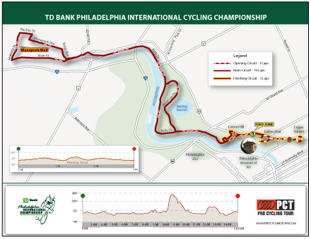 Small_philadelphia-_course_map_medium