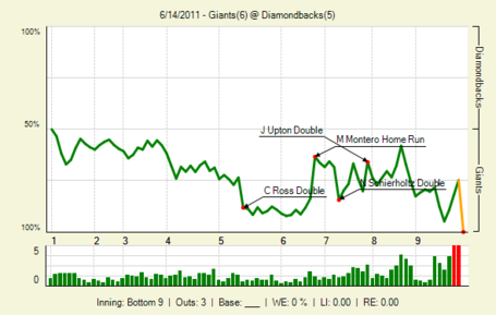 20110614_giants_diamondbacks_0_2011061500409_lbig__medium
