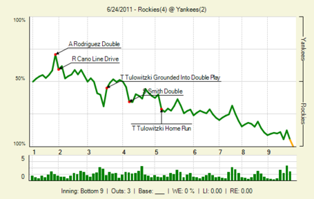 20110624_rockies_yankees_0_20110624211711_lbig__medium
