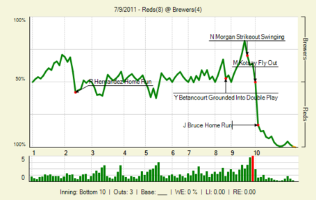20110709_reds_brewers_0_20110709223129_lbig__medium