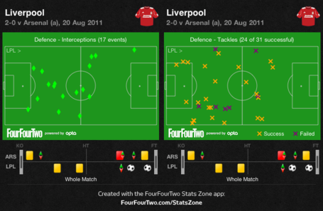Liverpool_pressing_medium