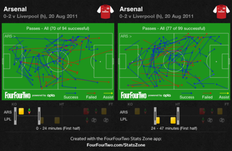 Arsenal_passing__1st_half_pl2_medium