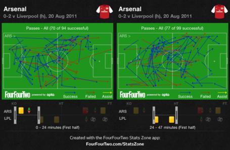 Arsenal_passing__1st_half_pl2_medium