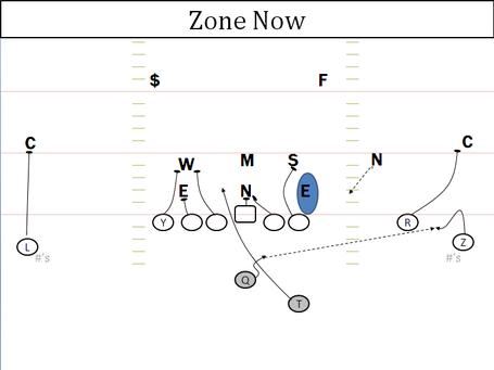 Zone_2bnow_medium