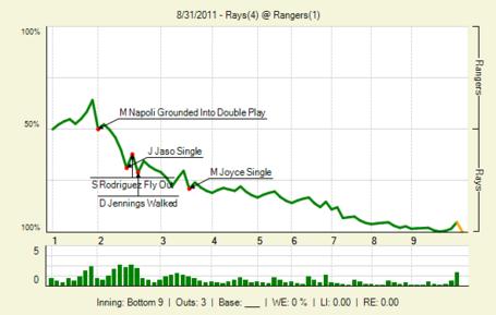20110831_rays_rangers_0_20110831214806_lbig__medium