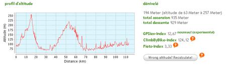 Profil_1ere_etape-2_medium