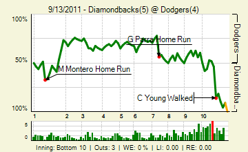 20110913_diamondbacks_dodgers_0_2011091404717_live_medium