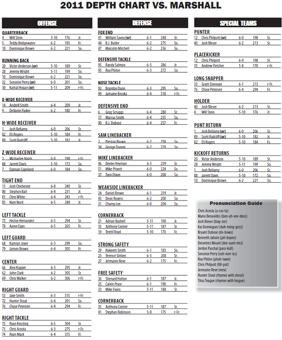 Marshall-depth-chart_medium