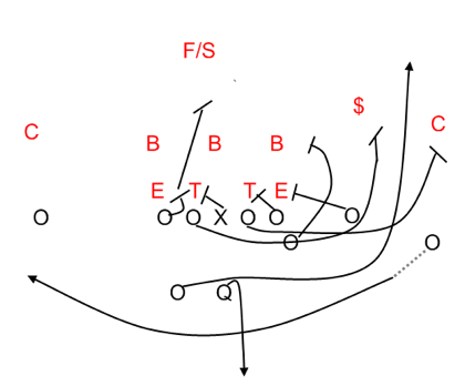 Buck-sweep-diagram-auburn_medium_medium