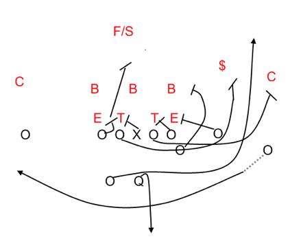 Buck-sweep-diagram-auburn_medium_medium