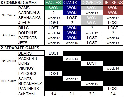 9nfl_games_medium
