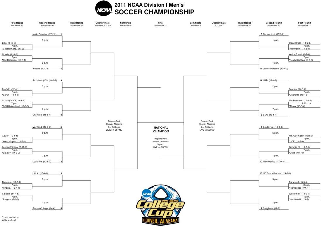 USF Men's Soccer Earns NCAA Bid, No. 7 Seed - SB Nation ...