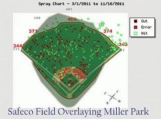 Prince_field_2011_spray_chart_medium
