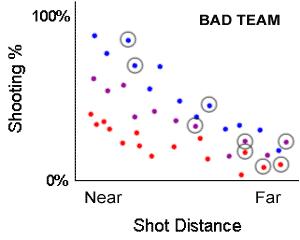 Bad_team