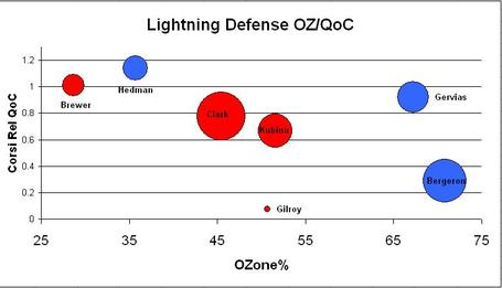 Lightningdefense_medium