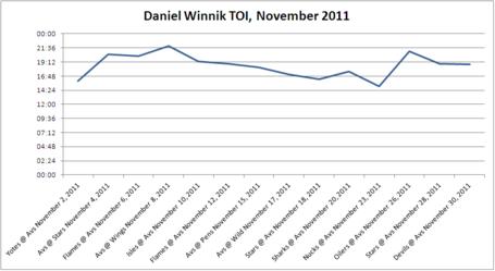 Danielwinniktoinovember2011_medium