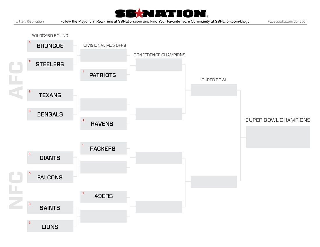 photo relating to Denver Broncos Printable Schedule known as NFL Playoffs 2012: Printable Bracket Lets Us Towards Consider