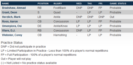 Injury_report_medium_png_medium