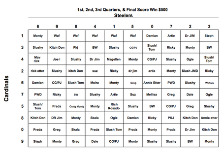 Super-bowl-squares-2009pdf-1-page1_medium