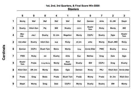 Super-bowl-squares-2009pdf-1-page1_medium