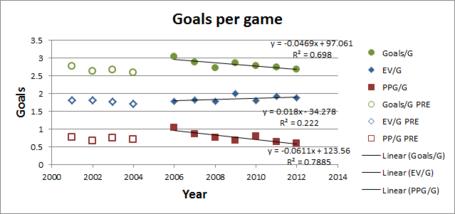 Goalspergame_medium