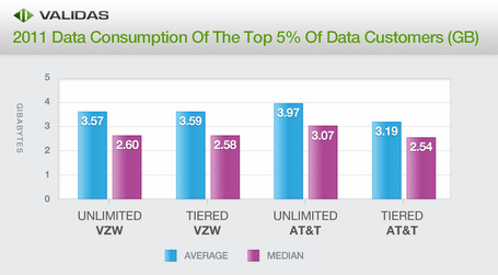 2011-data-consumption_medium