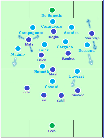Chelsea_20vs_20napoli_20_20my_20formation_20-_20copy_medium